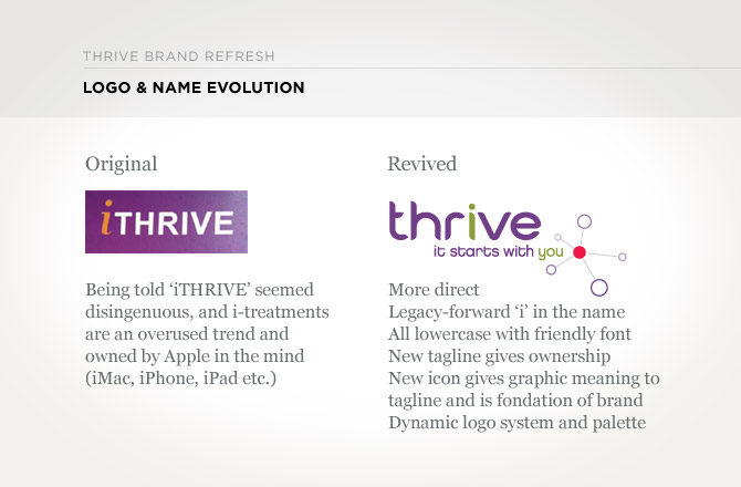 670x440 Thrive slide1
