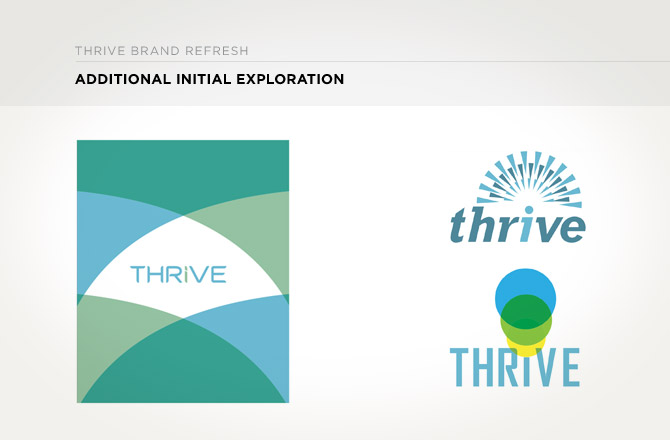 670x440 Thrive slide15