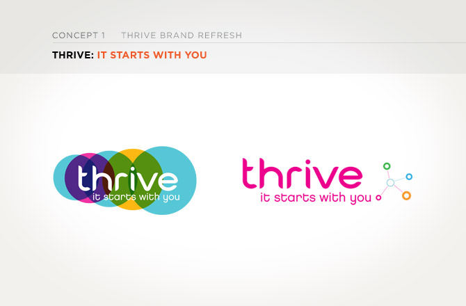 670x440 Thrive slide3